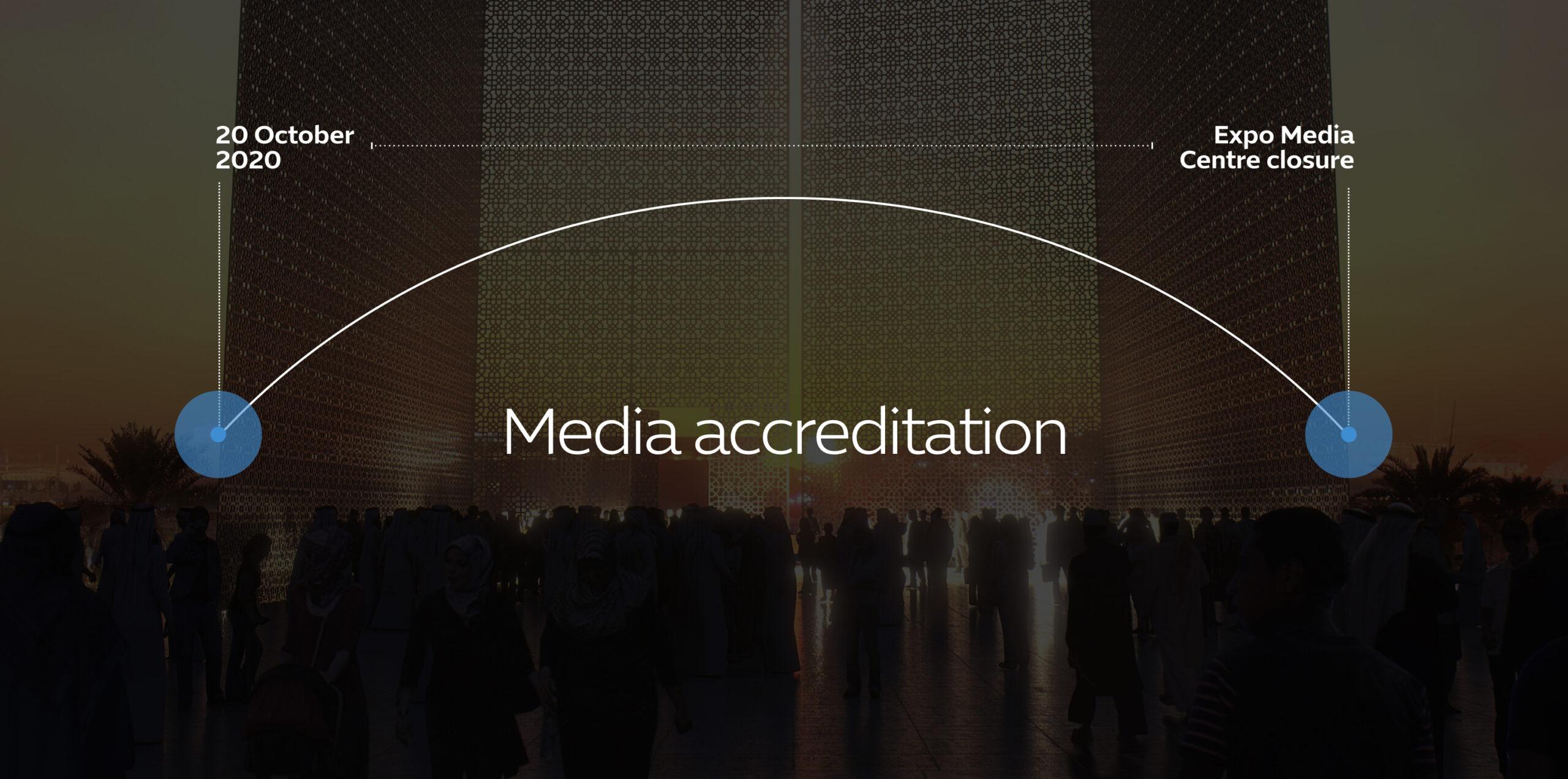 06-Accreditation-Permits-and-Visas.011
